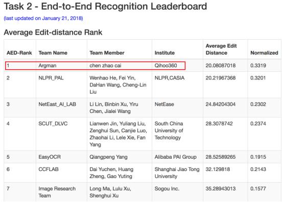 奇安信人工智能团队获OCR比赛冠军