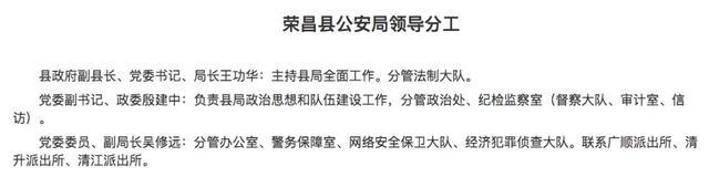 重庆荣昌区公安局常务副局长吴修远在办公室自