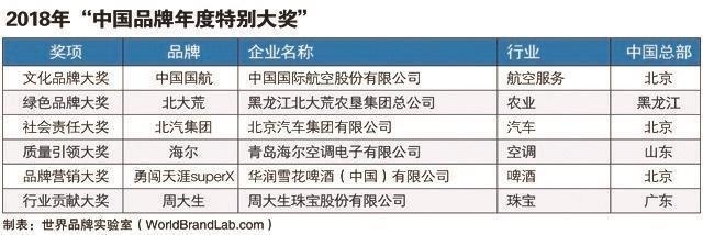 """中国制造全球化进入""""下半场"""":创质量品牌-焦点中国网"""