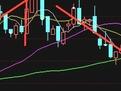 零基础学炒股 股票技术分析 股票视频 股票K线知识 股票..._腾...