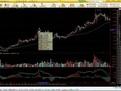 股票入门基础知识炒股教程股票入门基础知识视频教程-原创..._...