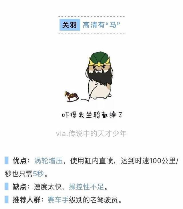 王者荣耀段子手:峡谷六大坐骑,哪个才是你的菜?-小超博客