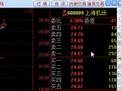 股票入门教程全套|股票入门基础知识视频教程|第三课 交易常识