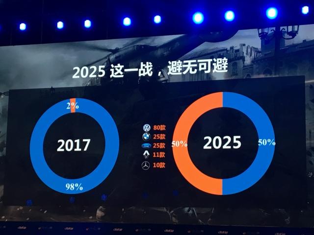 """北汽新能源总经理郑刚:新能源汽车产业如何实现""""1+1+1>3"""" 常用网站 第2张"""