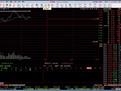 学习炒股入门知识 如何判断股票的头部 如何网上炒股—在线..._...