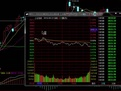 股票入门基础知识视频教程 股票入门教程全套 股票入门术..._爱...