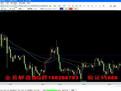股票k线图基础知识 炒股入门 股市技术分析 股市开盘时间 老股民