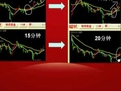 新手炒股入门教程之股票入门基础知识-原创-高清视频-爱奇艺
