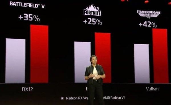 真龙到来 AMD发布7nm CPU和GPU AMD 第10张