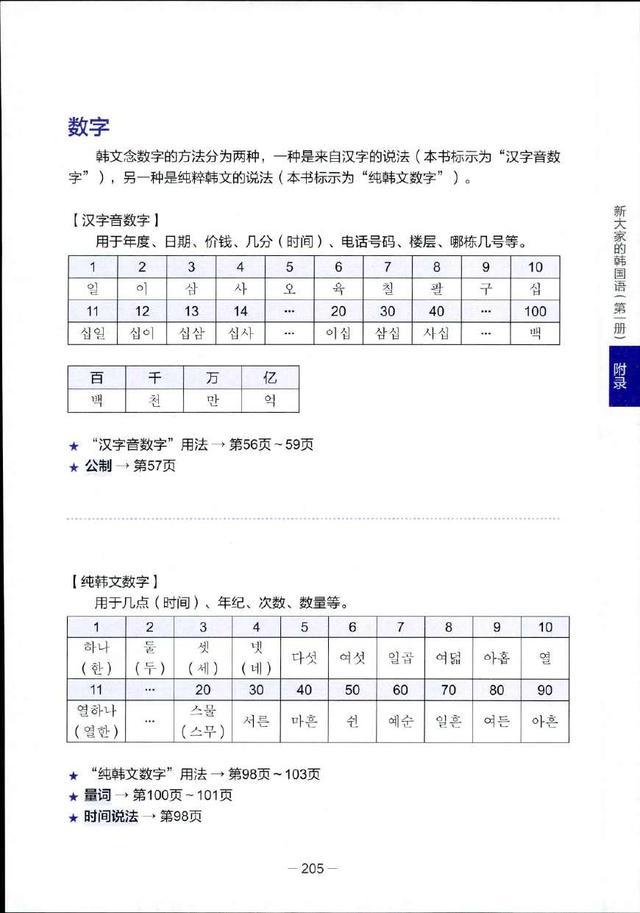 无锡韩语培训