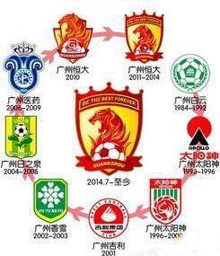 中国足球俱乐部的最新排名