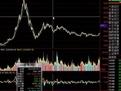 股票基础知识 4g概念股票龙头潜力股 股票开户需要什么—在..._...