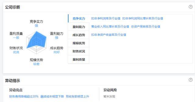 《皇马科技,会否成为中国的陶氏化学?》