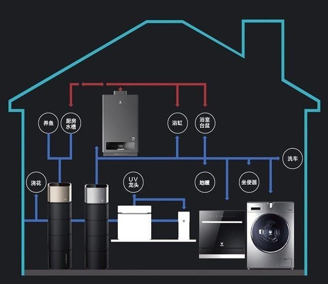 热水器打不了火是什么原因?(图3)
