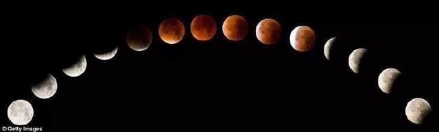 血月+超級藍月:百年難遇的天文奇觀怎能錯過