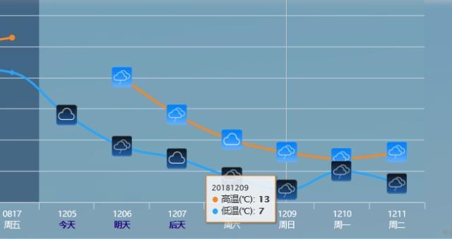 下半年首次寒潮降临!强势湿冷即将席卷南方,福建广东要从夏入冬