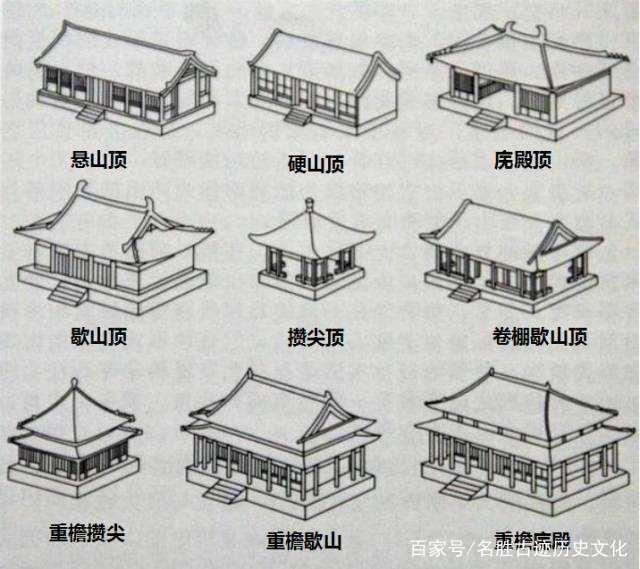 中国古代屋顶的最高级别故宫太和殿重檐庑殿顶