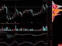 股票技术分析 入门基础知识-财经-高清视频-爱奇艺