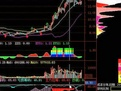 2017年股市我们该如何操作?年后行情怎么把握_腾讯视频