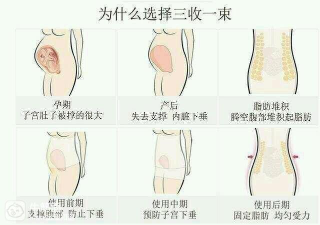 产后哪个阶段容易瘦下来,准妈妈必看
