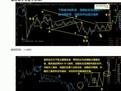 股票基础知识—在线播放—优酷网,视频高清在线观看
