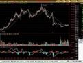炒股软件 关于股票入门 明日涨停股-财经-高清视频-爱奇艺