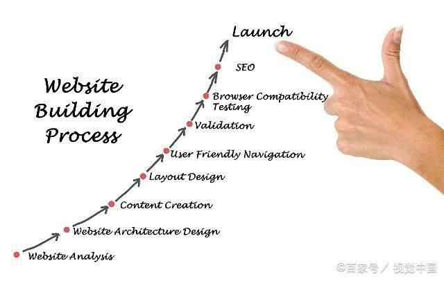 网站什么:什么是响应式网站建设-U9SEO