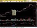 股票k线技术分析高级课程-股票黑马分析-黑马股票预测-教..._爱...