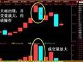 股票入门基础知识 每天学会一种K线(高清) 第十三讲-财经-..._...