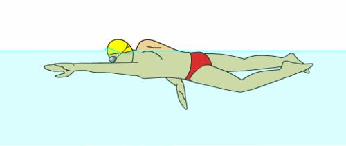 自由泳动作姿势图解及呼吸换气技巧