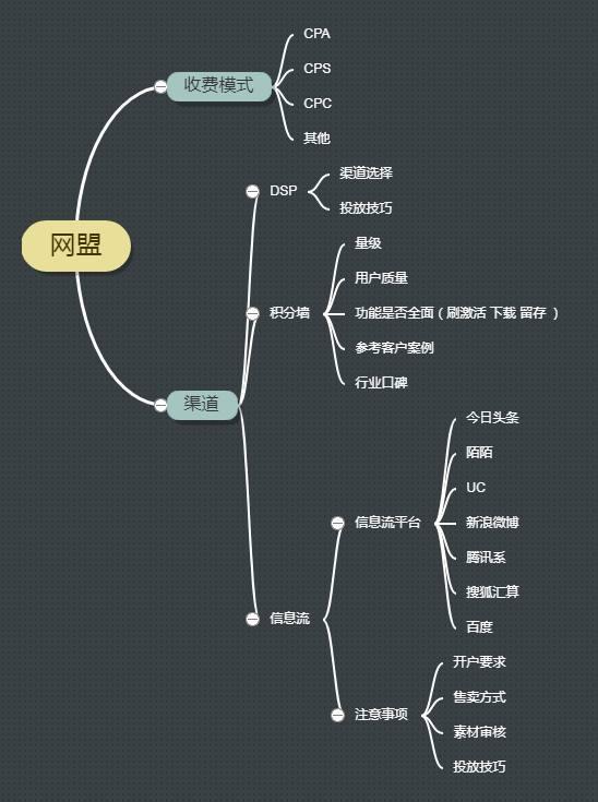 「宣威县网站建设」不知道这些app推广渠道,别说你懂app运营!
