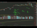 股票入门知识股票技术知识分析_视频在线观看 - 56.com