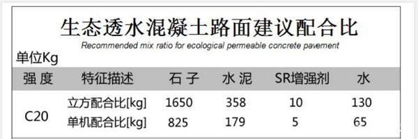 c20透水混凝土配合比表
