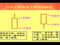 如何学习炒股炒股视频全集d股票入门-原创视频-搜狐视频