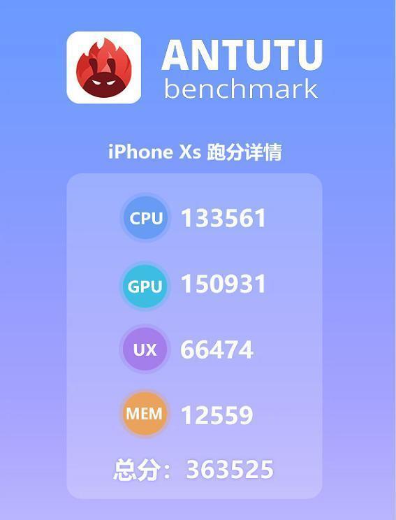 3年前的iPhone 6S性能相当于现在的什么手机?说出来你可能都不信