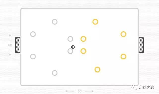 足球教案丨1V1进攻训练教案(U9-U13)