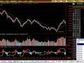 炒股软件 怎么看股票走势图 关于股票入门-财经-高清视频-爱奇艺