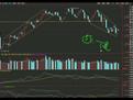 股市操作基础知识知识讲座教学-其他视频-搜狐视频