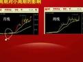 新手炒股入门教程股票k线图基础知识-原创-高清视频-爱奇艺
