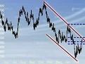 股票入门速成