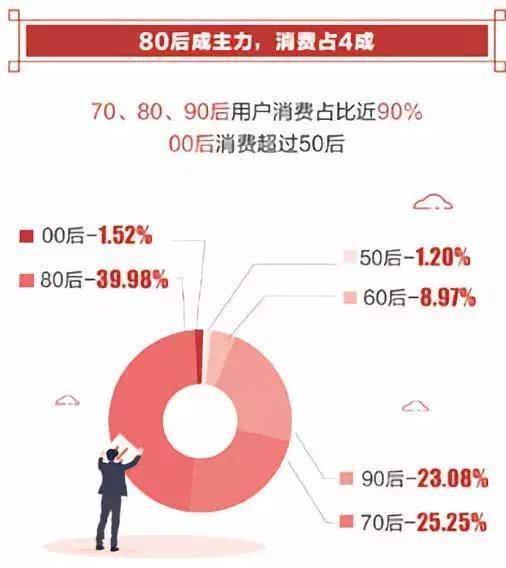 2019年春節經濟_2019年春節旅游經濟賬本 三亞人均消費一擲萬金,重慶旅游人次最多