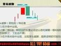 股票入门基础知识【短线操作技巧集锦】-教育-高清视频-爱奇艺