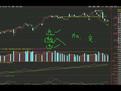 股票培训基础知识知识讲座教学_视频在线观看 - 56.com