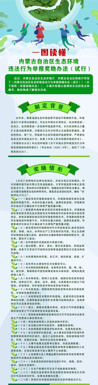 【權威發佈】內蒙古發文:舉報這些違法行為最高獎勵10萬