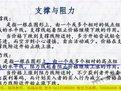 炒股股票入门基础知识 股票k线买卖点 股票入门基础知识_腾讯视频