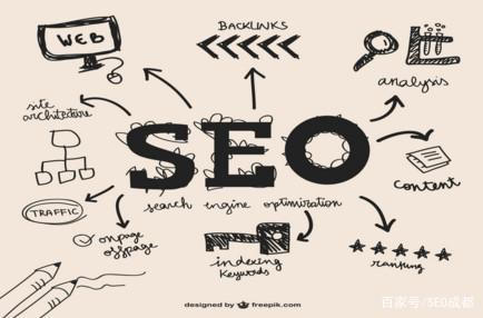怎么网站:怎么将网站关键词做上首页?-U9SEO