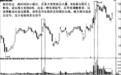 股市趋势技术分析:K线拐点15个典型卖出形态_股市趋势技术分析_...