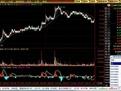 股票k线短线高级战法 追涨停 股票黑马分析-财经-高清视频-爱奇艺