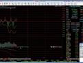 炒股入门视频 如何判断股票的头部 炒股入门与技巧-原创-..._爱...