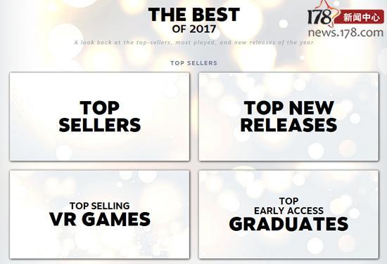 Steam 2017年度最佳榜单公布:谁成最大赢家?